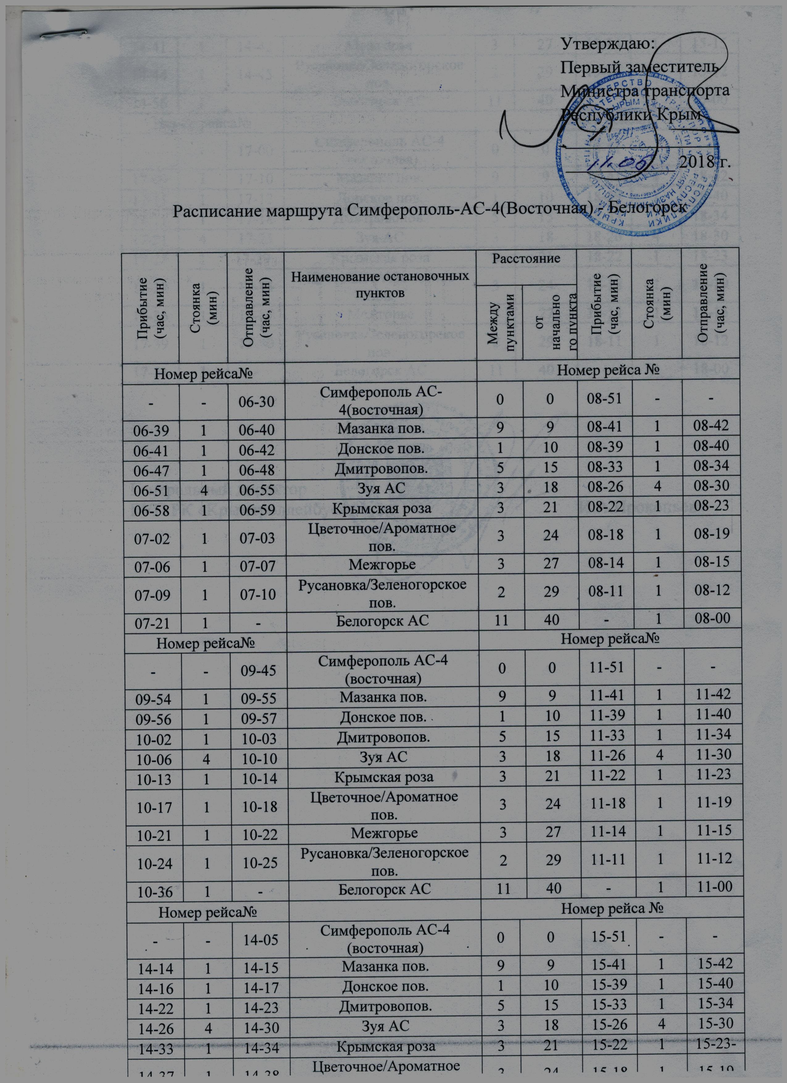 БЕЛОГОРСК 6-30 (2)