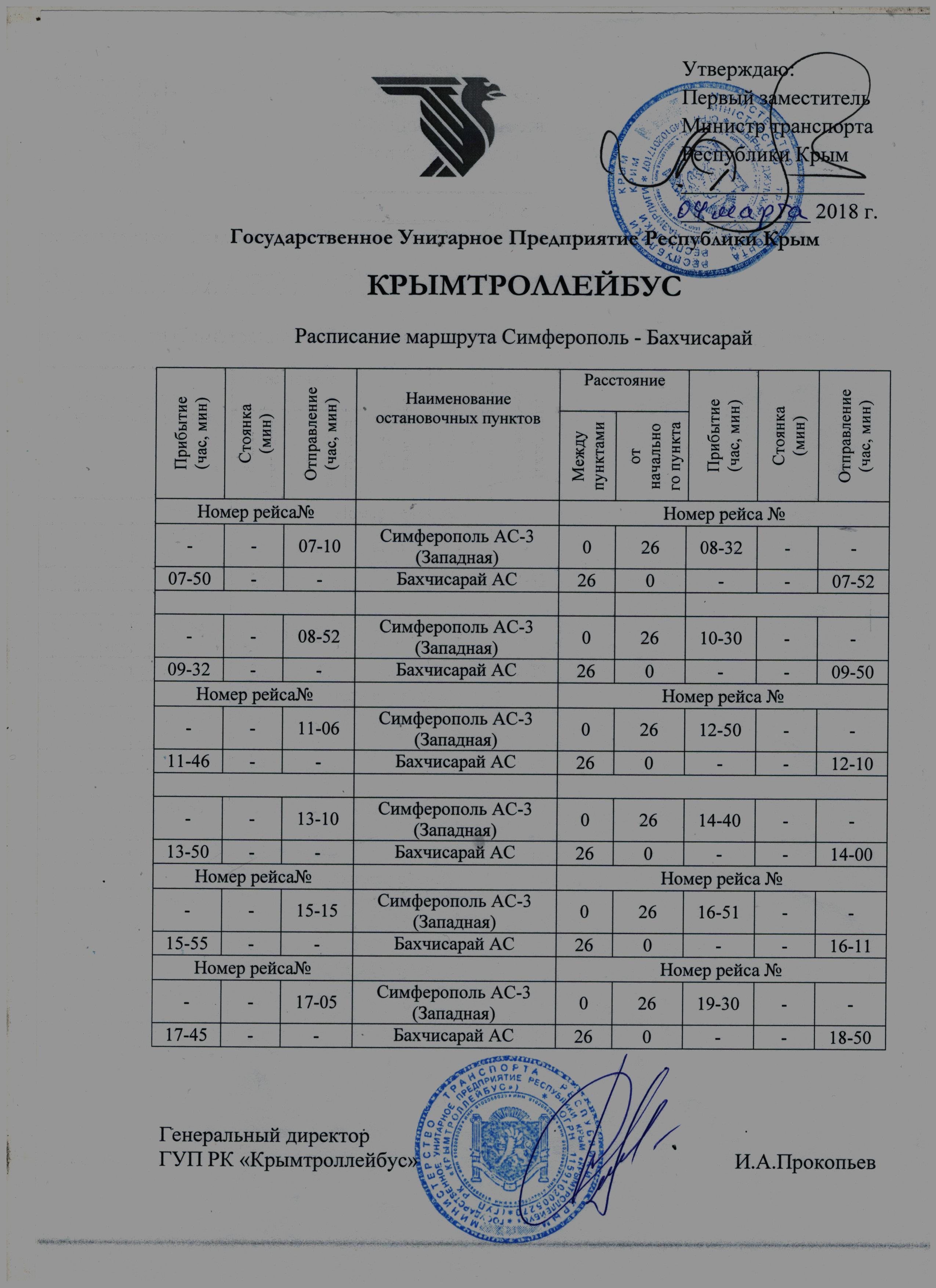 бАХЧИСАРАЙ 7-10