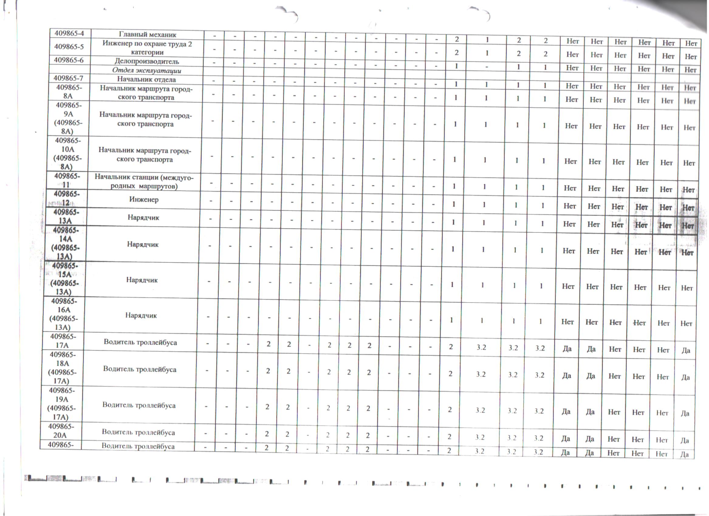 Сводная ведомость СТП (pdf.io)-02