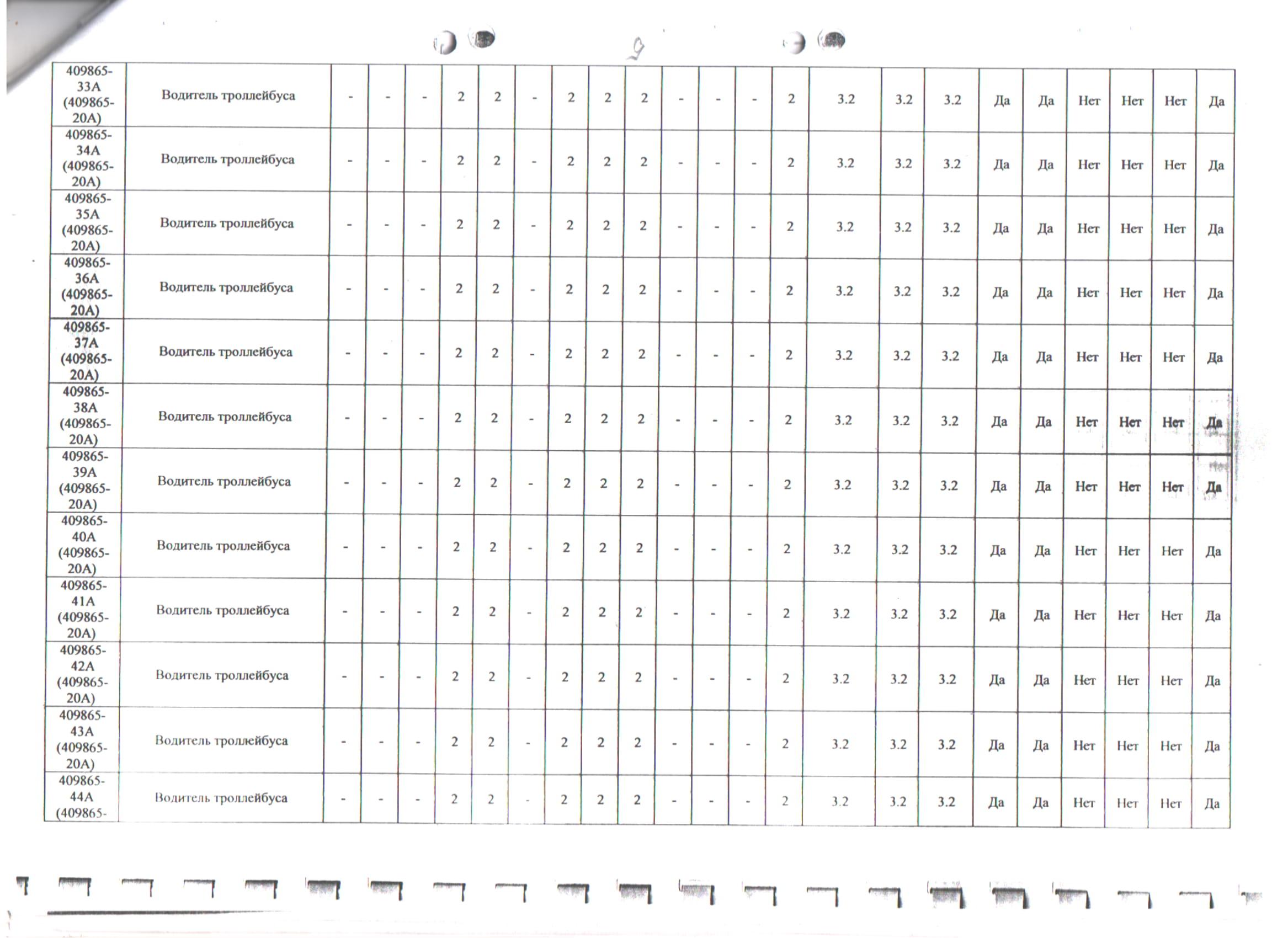 Сводная ведомость СТП (pdf.io)-03