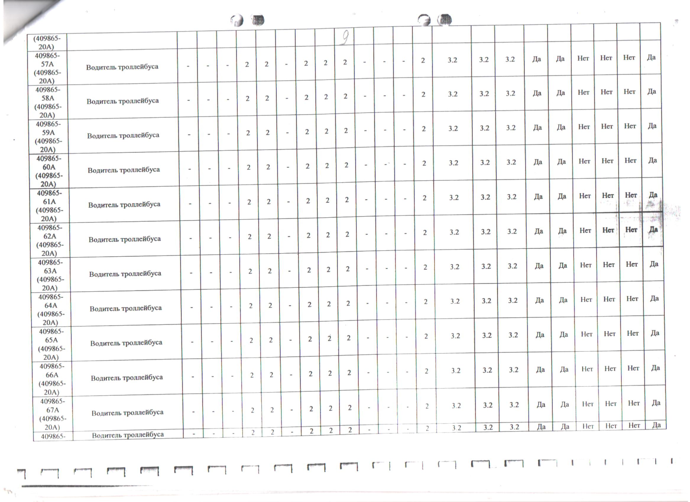 Сводная ведомость СТП (pdf.io)-05