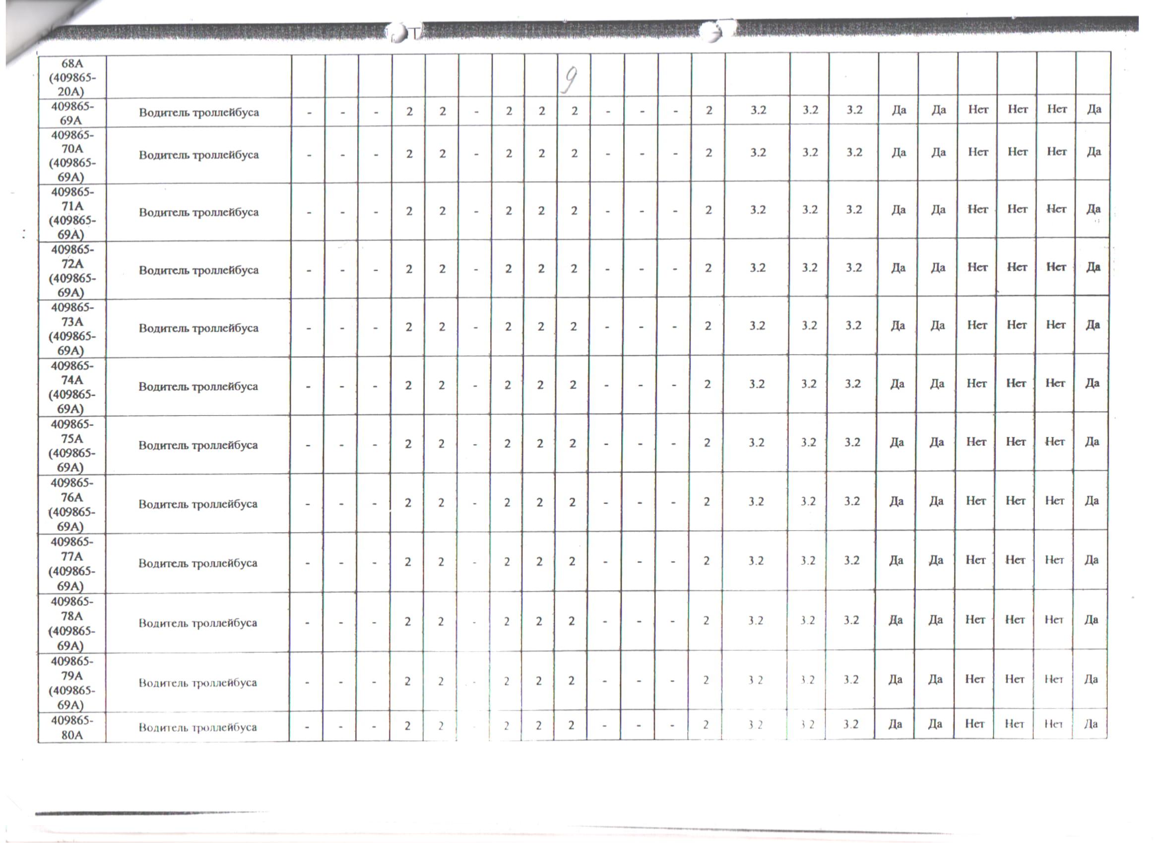 Сводная ведомость СТП (pdf.io)-07