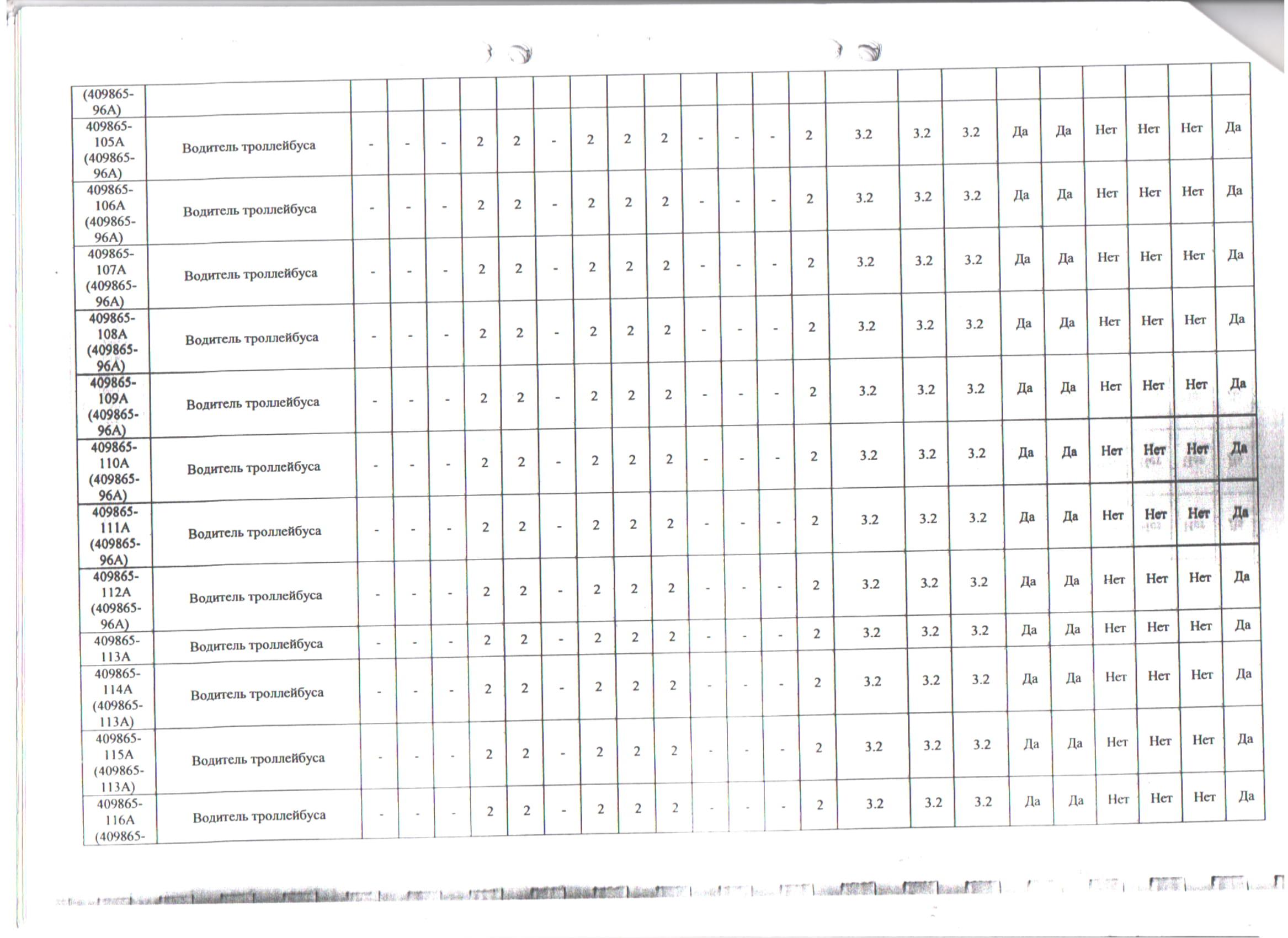 Сводная ведомость СТП (pdf.io)-11