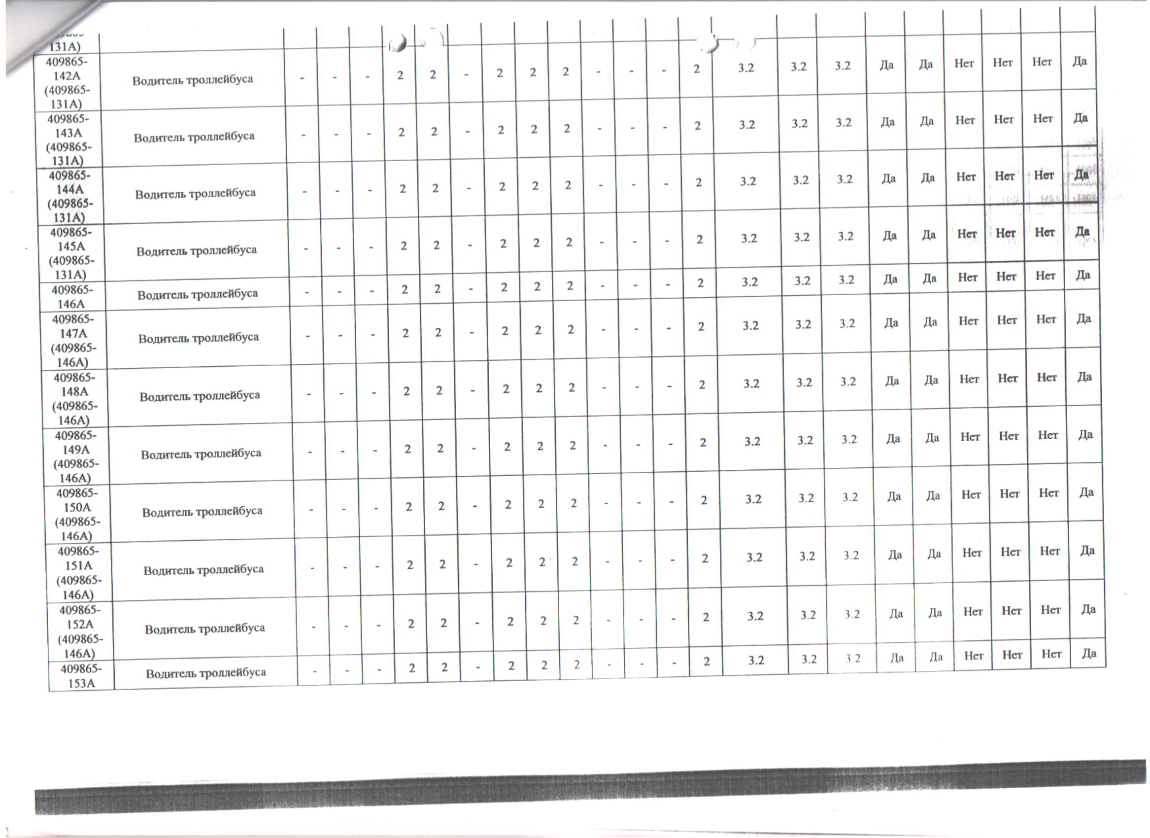 Сводная ведомость СТП (pdf.io)-12