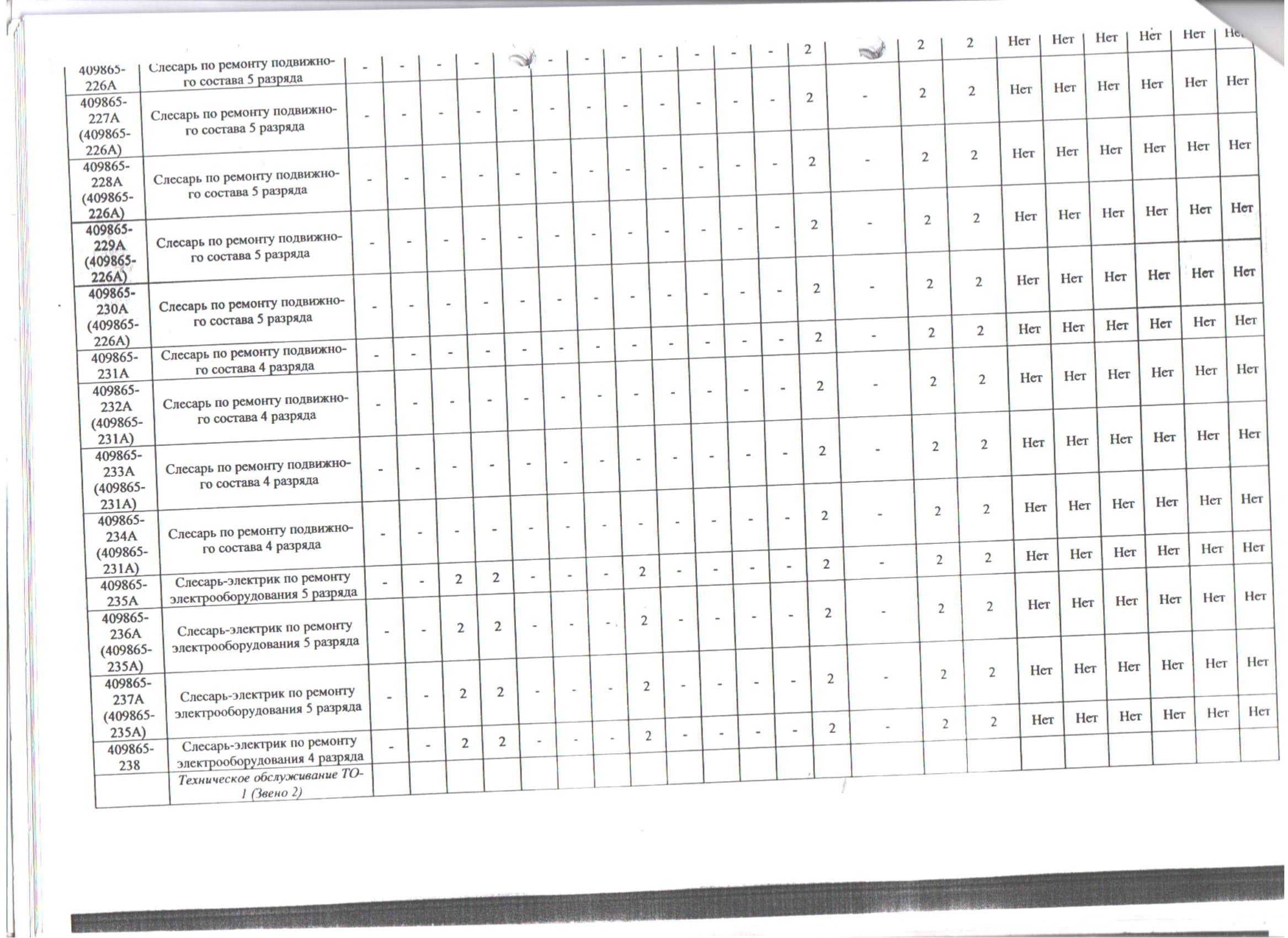 Сводная ведомость СТП (pdf.io)-19