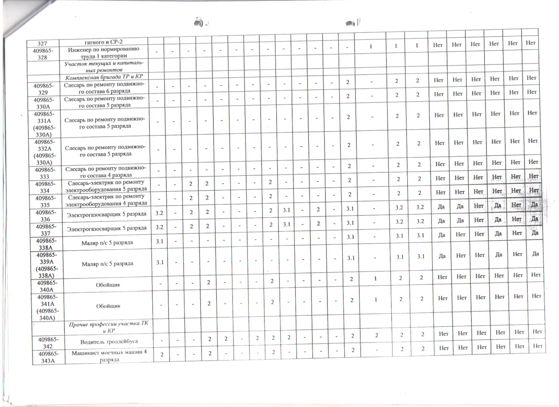 Сводная ведомость СТП (pdf.io)-26